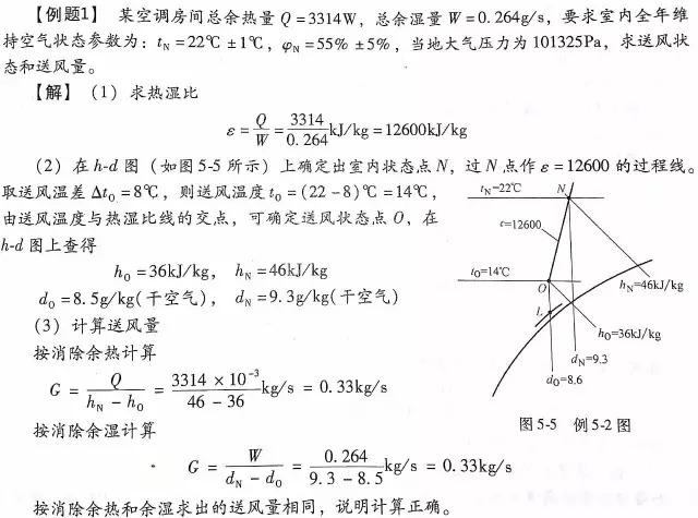 暖通空调设计计算公式、负荷计算与送风量的确定_18