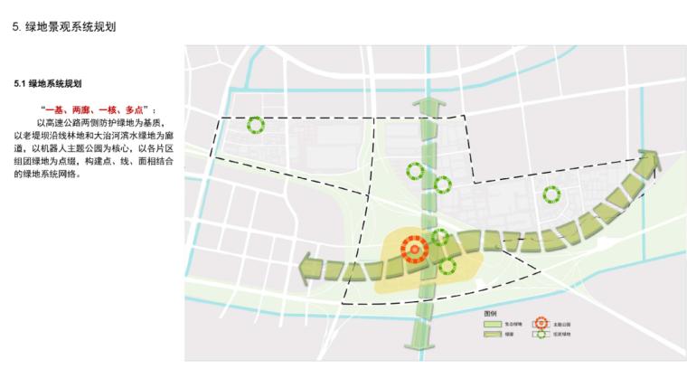 [浙江]杭州机器人旅游小镇规划设计(特色,休闲)C-8 系统规划
