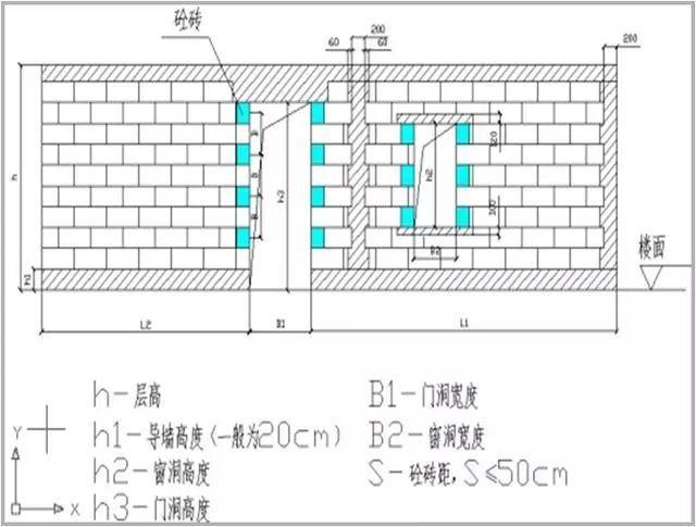 砌体施工详细做法图文_1
