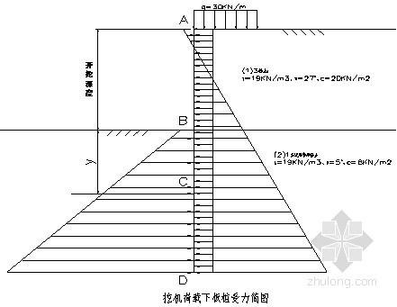 2.5-4.5米深承台基坑钢板桩支护计算书