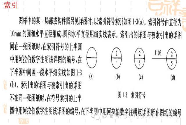 钢结构施工图的识读_5