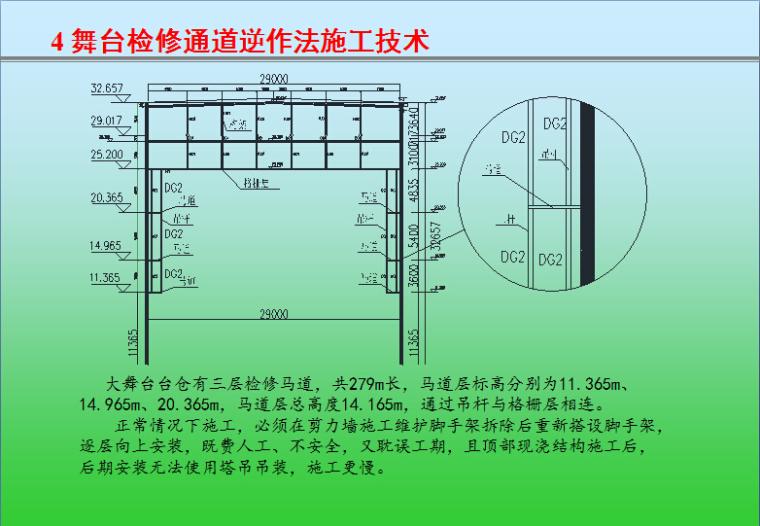 优质项目综合施工技术汇报文件(附图多,内容丰富)_9