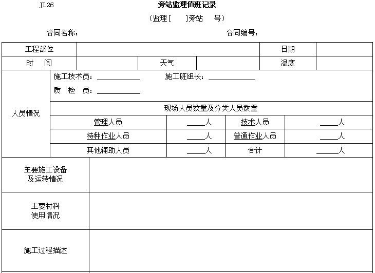 水利工程监理规范用表大全(直接套用)_2