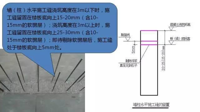 图文解读建筑工程各专业施工细部节点优秀做法_56