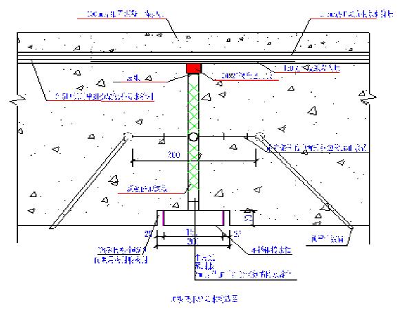 城市轨道交通工程车站防水施工作业指导书