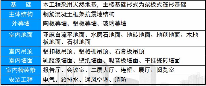 图书馆工程施工质量汇报(附图丰富,2016年)