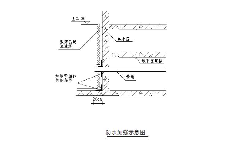 上海超高层住宅施工组织设计(共313,完整)