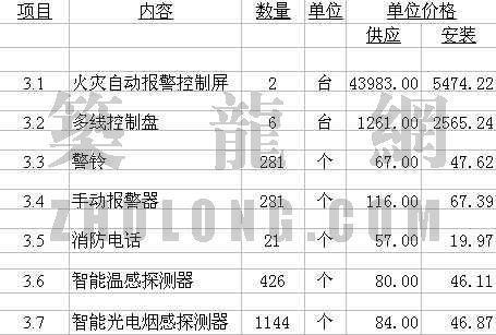 2005武汉某高层消防报警系统工程商务标-报价清单