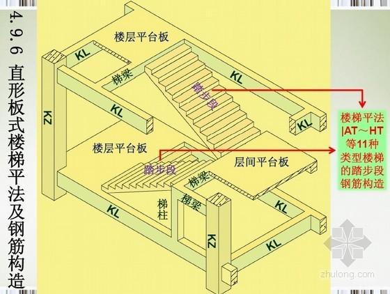 直形板式楼梯平法钢筋计算图解讲义(板筋构造)59页
