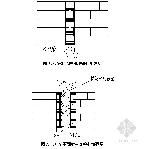 加气混凝土砌块内墙薄抹灰施工技术总结