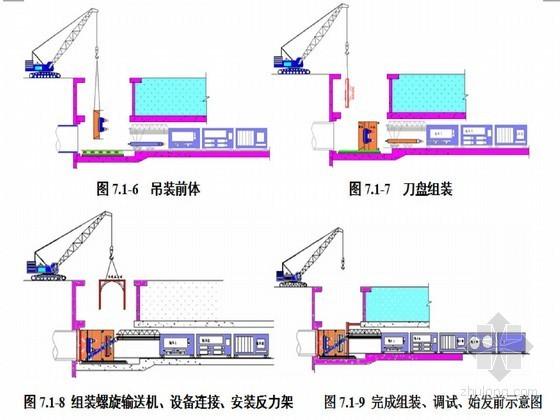 [广东]地铁区间盾构隧道施工方案(176页)
