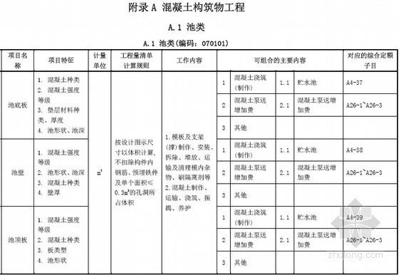 [广东]构筑物工程工程量清单计价指引(2013版)46页