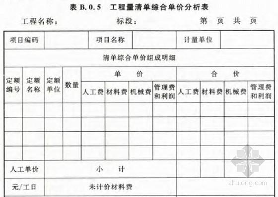 [全国]2011版建设工程招标控制价编审规程(成套表格46页)