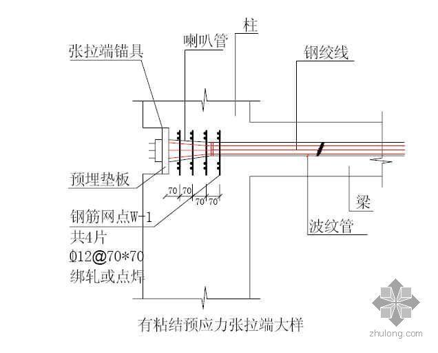 有粘结后张大跨度预应力框架梁施工工法