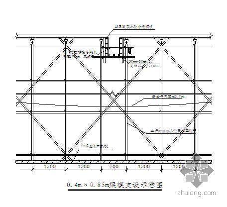 西北某高支模工程专项施工方案(最大高度7.9m)