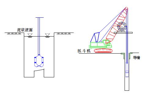 水利工程施工组织设计Word版(共96页)_3