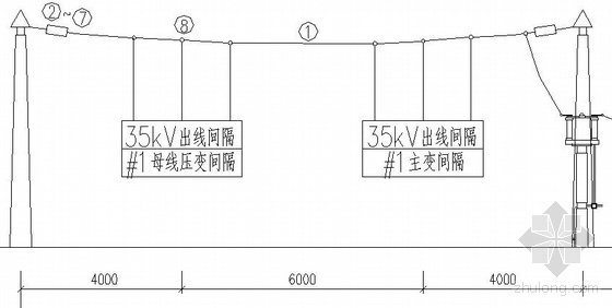 35kV母线间隔断面图