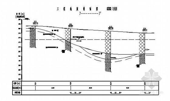 [十堰]某场地岩土工程勘察报告(详勘、cad图)