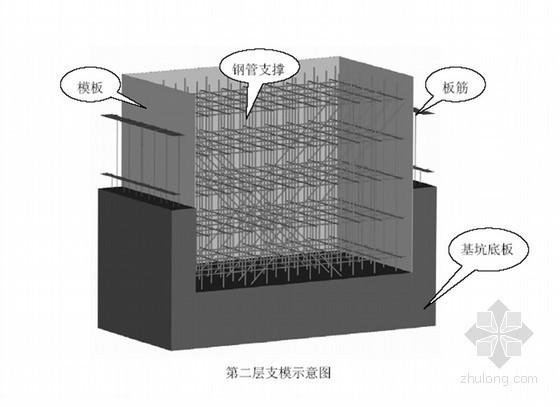 [广东]68层会馆大楼施工组织设计(框筒结构、钢管混凝土柱)