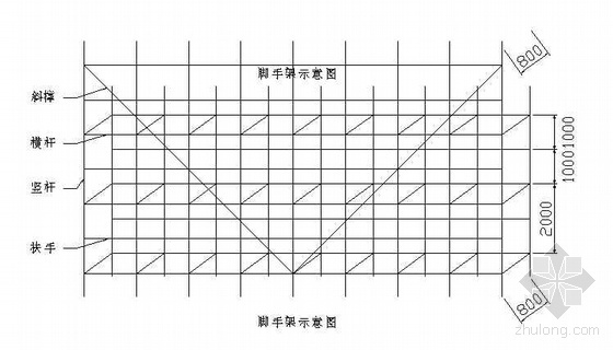 深圳某超高层大厦幕墙工程施工方案(复合幕墙)