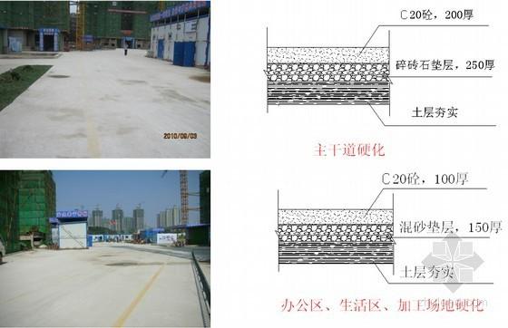 建筑工程安全文明施工现场标准化做法(PPT 70余页)