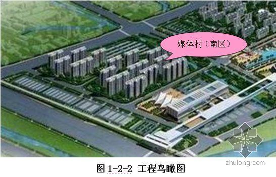 广州某高层住宅群施工组织设计(广东省样板工程)