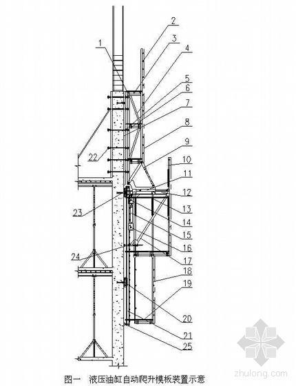 高层建筑液压油缸自动爬升模板施工工法