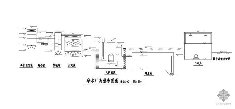 某净水厂平面高程图课程设计