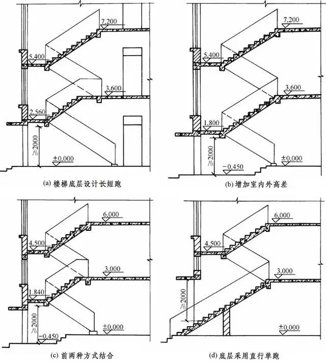 楼梯的常用数据与计算方法(值得收藏)_16