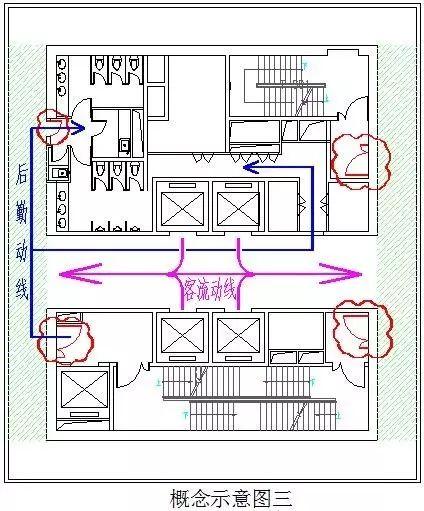 超高层写字楼核心筒布局技术与经济探索_10