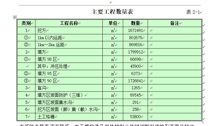 [投标)]贵州省某机场场道土石方工程(施工组织设计