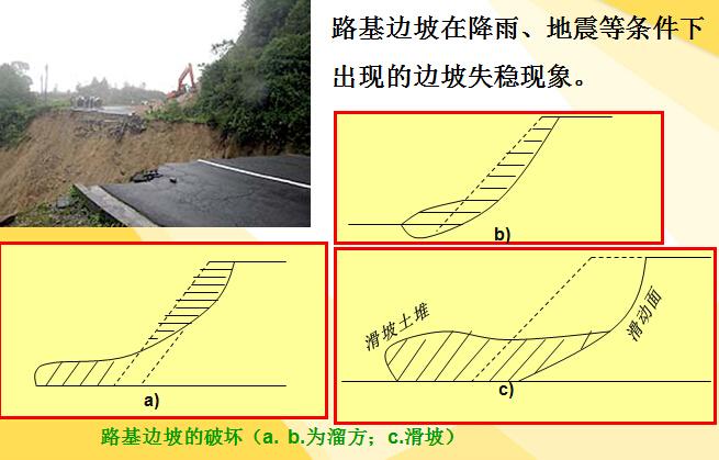 《路基路面工程》课程讲义1139页PPT(附图丰富)_3