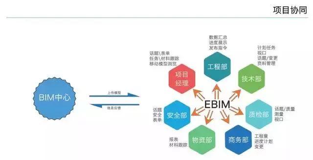BIM技术在基坑与脚手架施工中的运用与分析_16