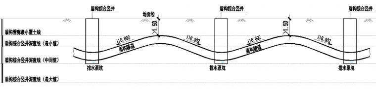 盾构法+综合管廊→设计方法全面解读_18