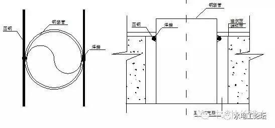 给排水预留预埋关键工序及质量控制保证措施案例_8