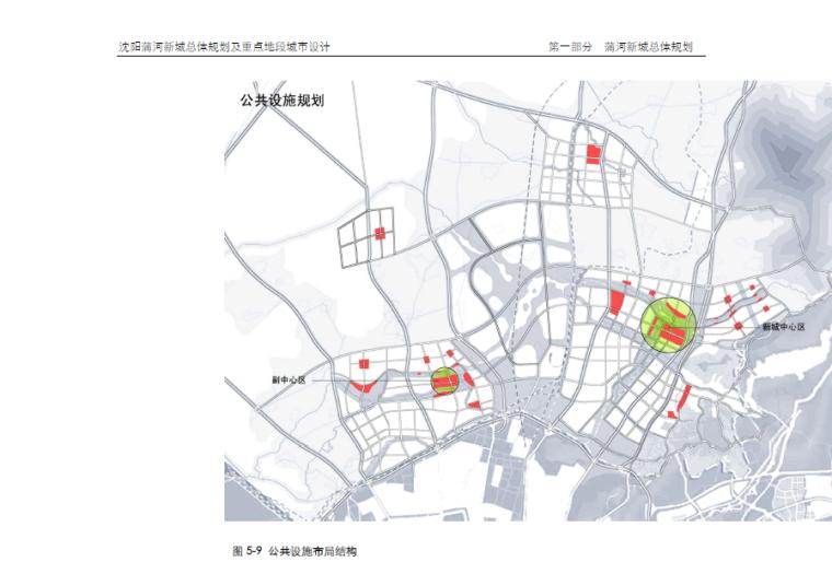 公共设施规划