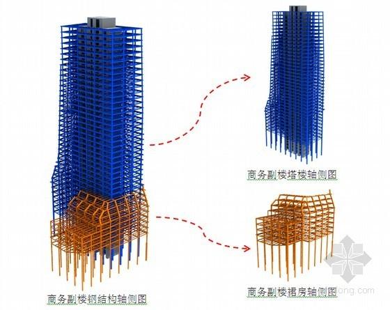 [浙江]钢框架核心筒结构办公楼工程施工组织设计(180页 附图)