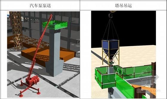 [山西]型钢混凝土框架核心筒结构超高层综合楼施工组织设计(500页高208米)