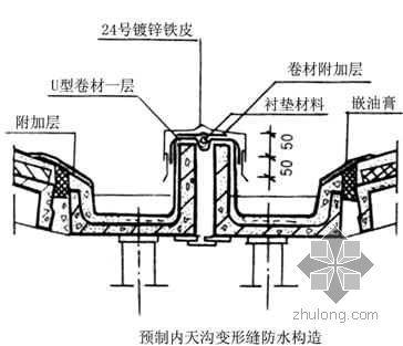 北京某屋面SBS改性沥青防水卷材施工工艺(热熔满粘法)