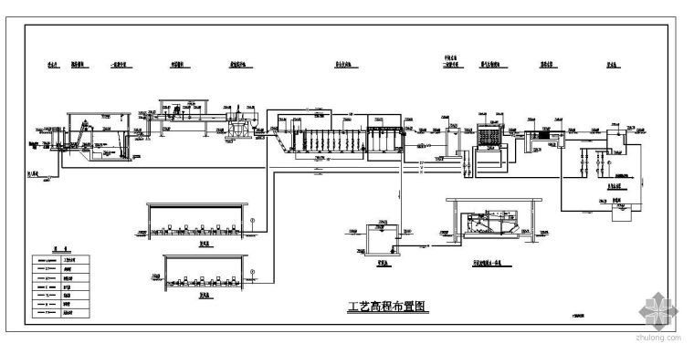uasb工艺污水处理厂高程图资料下载-百乐克工艺高程图