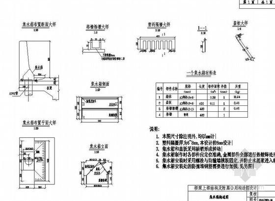 简支梁桥面连续结构附属集水箱构造节点详图设计