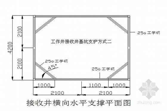 [江苏]顶管深基坑钢板桩支护开挖施工方案(专家论证)