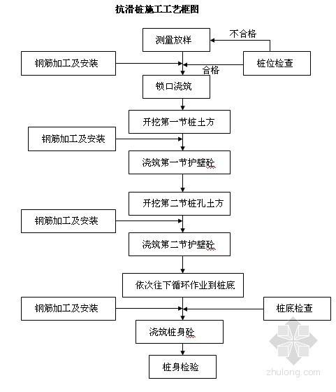 道路工程路基防护施工技术方案(原创)