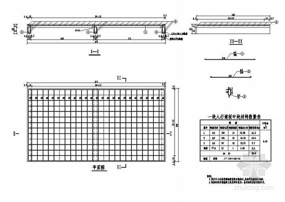 预制钢筋混凝土空心板桥人行道中板配筋节点详图设计