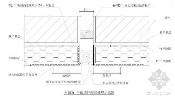 外墙涂料饰面EPS外保温饰面系统施工工法