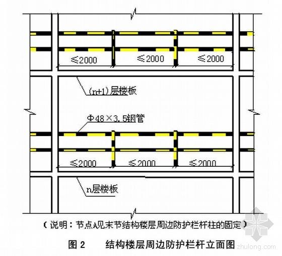 深圳某高层施工现场安全防护施工方案