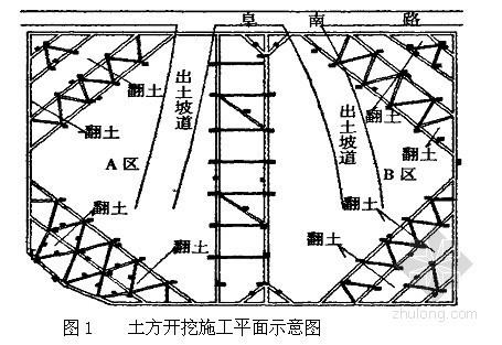 超高层深基坑施工的技术要点分析