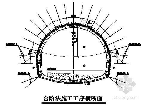 [四川]高速公路工程瓦斯隧道施工安全专项方案