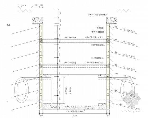 顶管工作井基坑喷锚支护设计