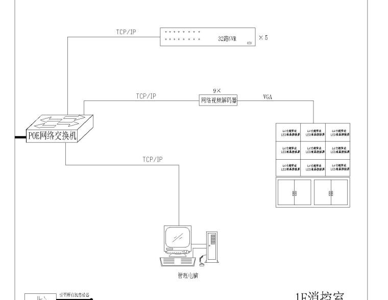 [安徽]医院大楼弱电智能化项目施工图72张(系统全面甲级智能建筑设计)_7